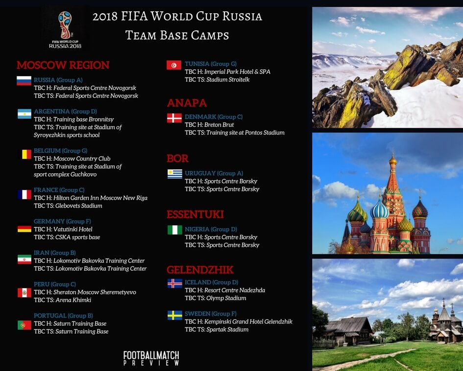 2018 World Cup Russia Team Base Camp 1
