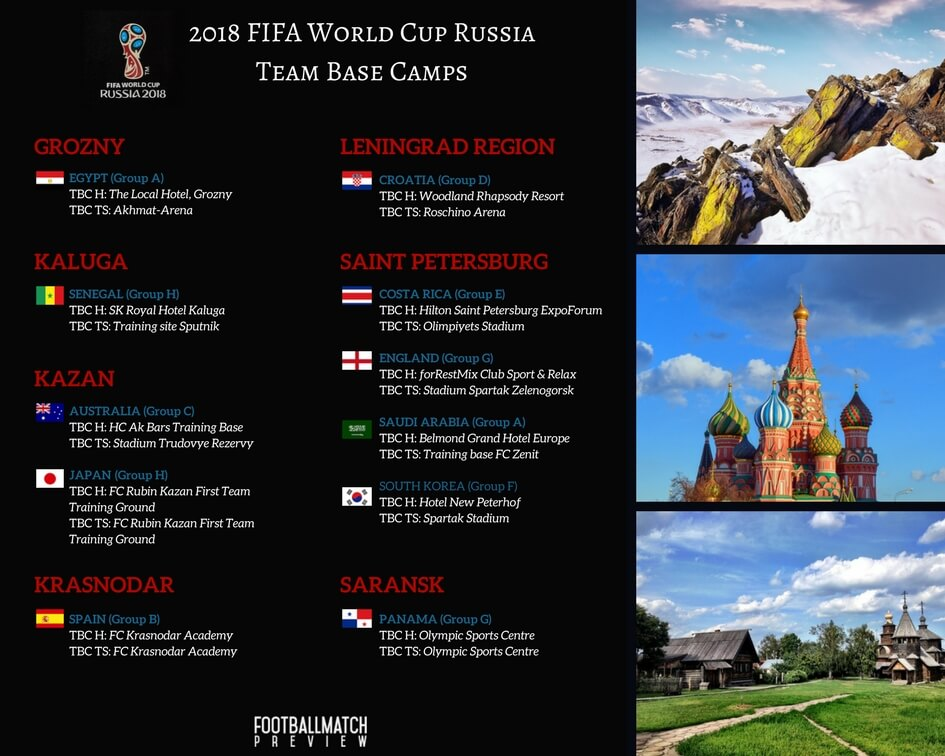 2018 World Cup Russia Team Base Camp 2