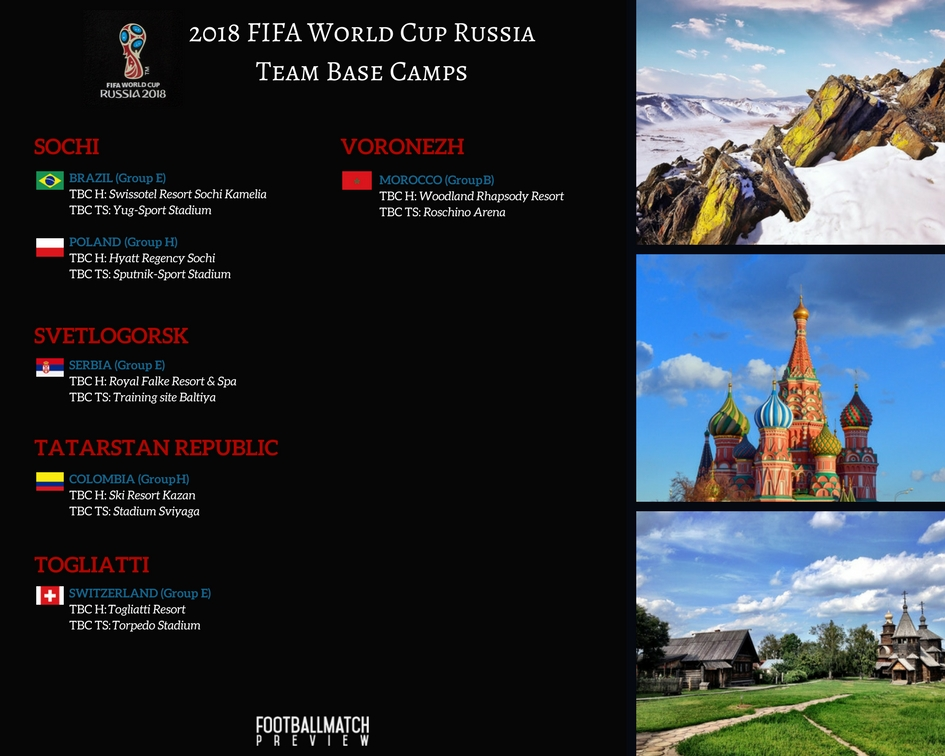 2018 World Cup Russia Team Base Camp 3